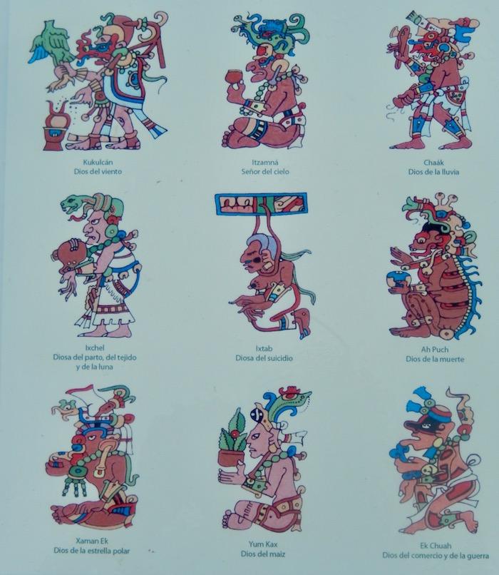 Dieux vénérés par les Mayas